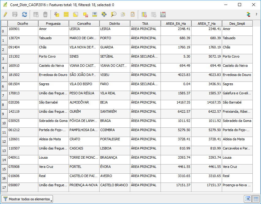 Practical Guide to Edit Shapefiles with QGIS Software | BI4ALL