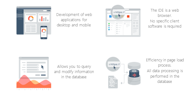 Oracle Application Express - Introduction to APEX | BI4ALL
