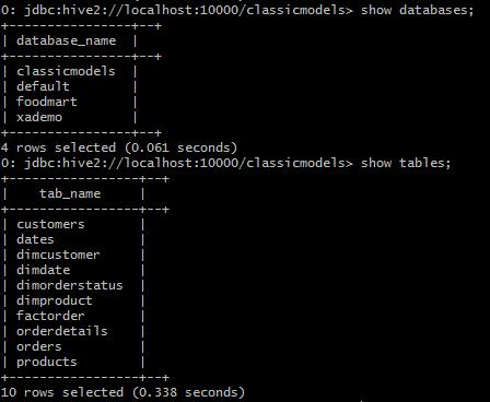 Database Development in Hadoop – Hortonworks | BI4ALL