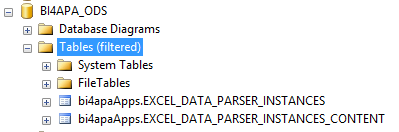 SSIS Excel Parser Business Intelligence