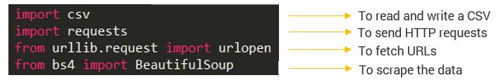SSIS Python data