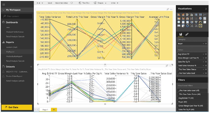 construir análises avançadas